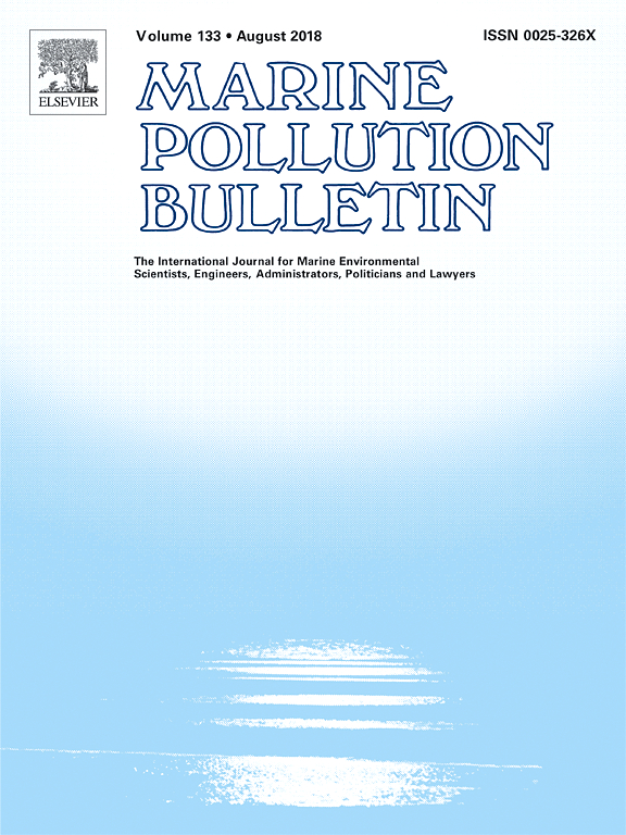 Marine Pollution Bulletin Finds Widespread Sewage Pollution of the Indian River Lagoon system